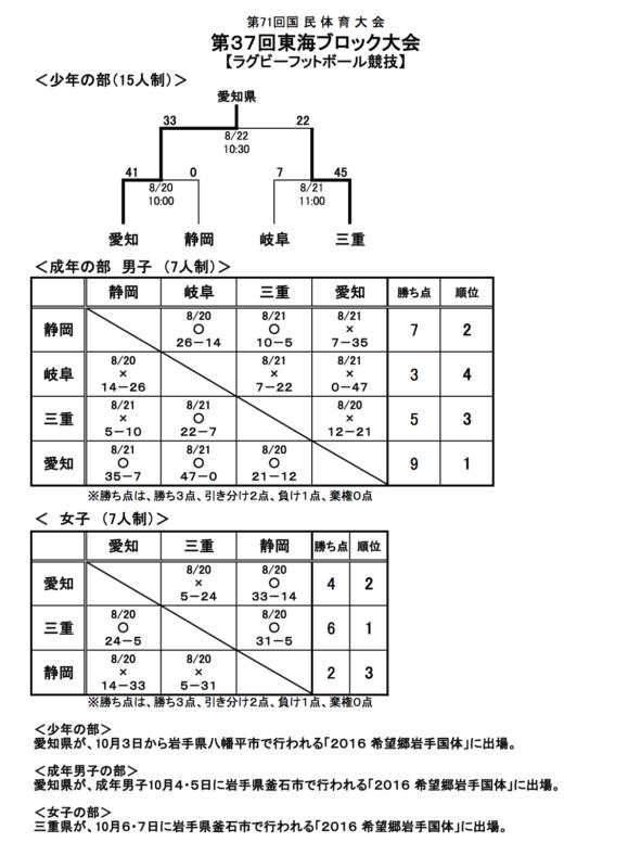 H28minikokutai_toukai