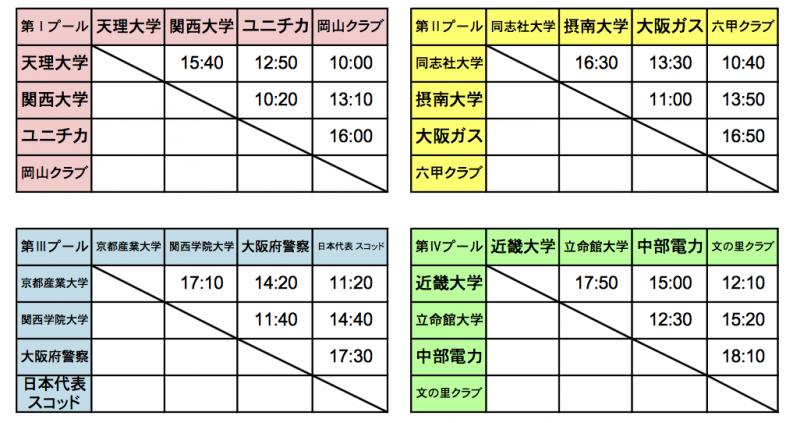 Timeschedule1