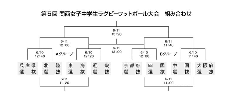 K_Chugakusei05Kumiawase