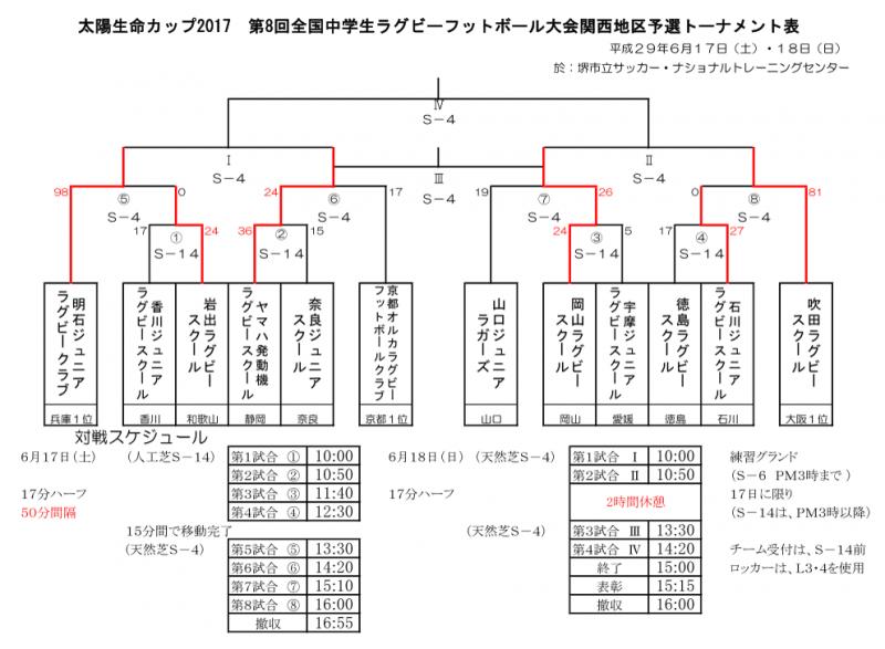 TaiyouSeimeiCSchool1