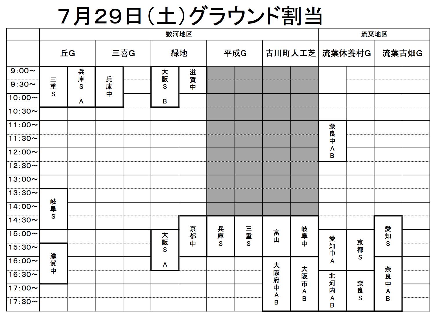 Kansai_Chu29Wariate