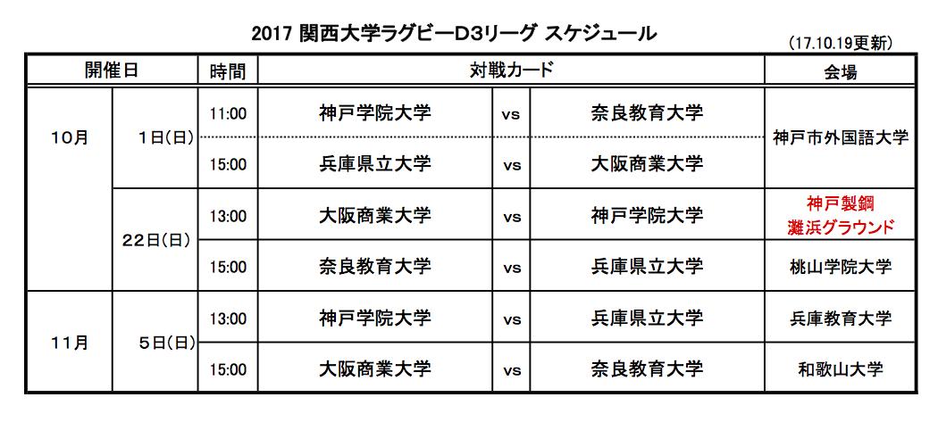 D3_20171019