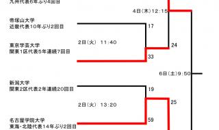 chikutaikou68th