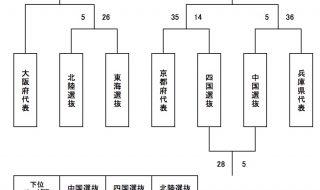 20180609kansaijyosichuugakusei-taikai6