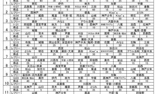 20180623Jamboree2018-kekka2
