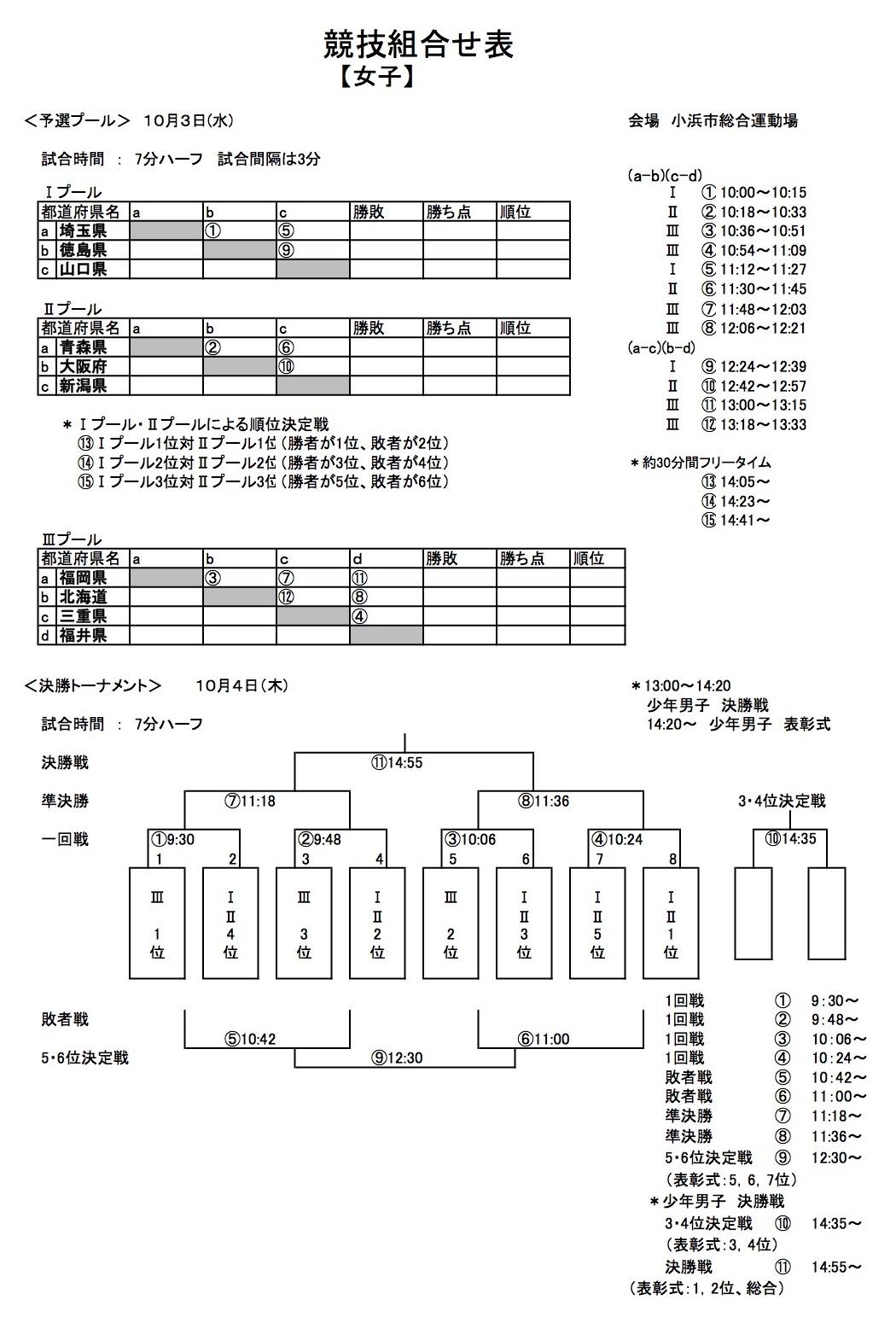 2018fukui_kokutai_jyoshi