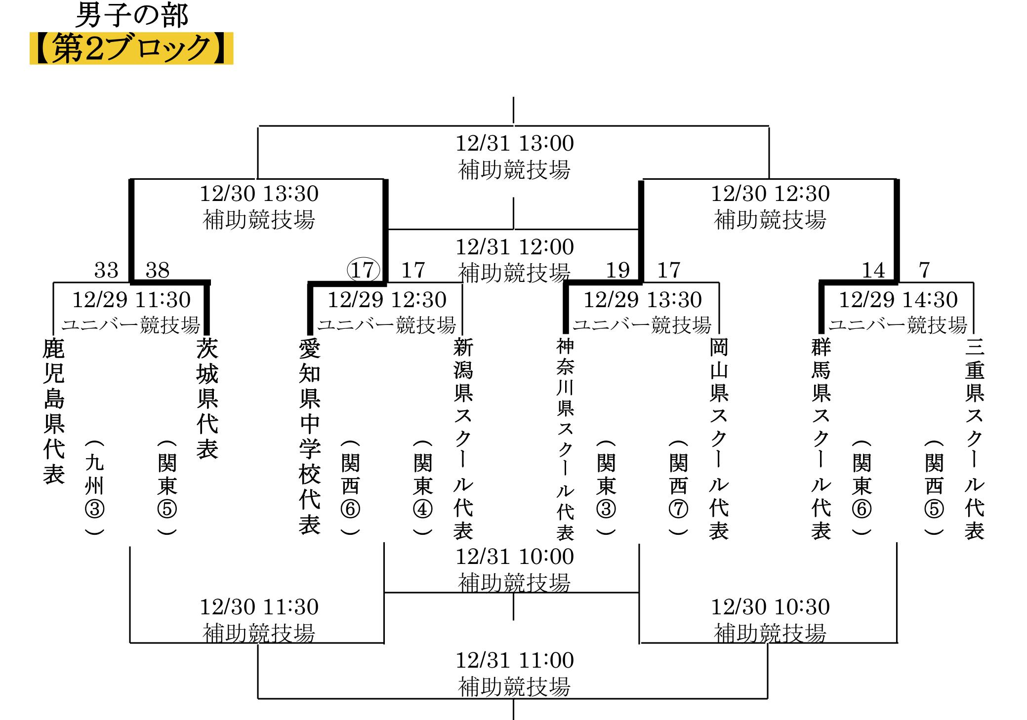 Jr_Zenkoku01_2