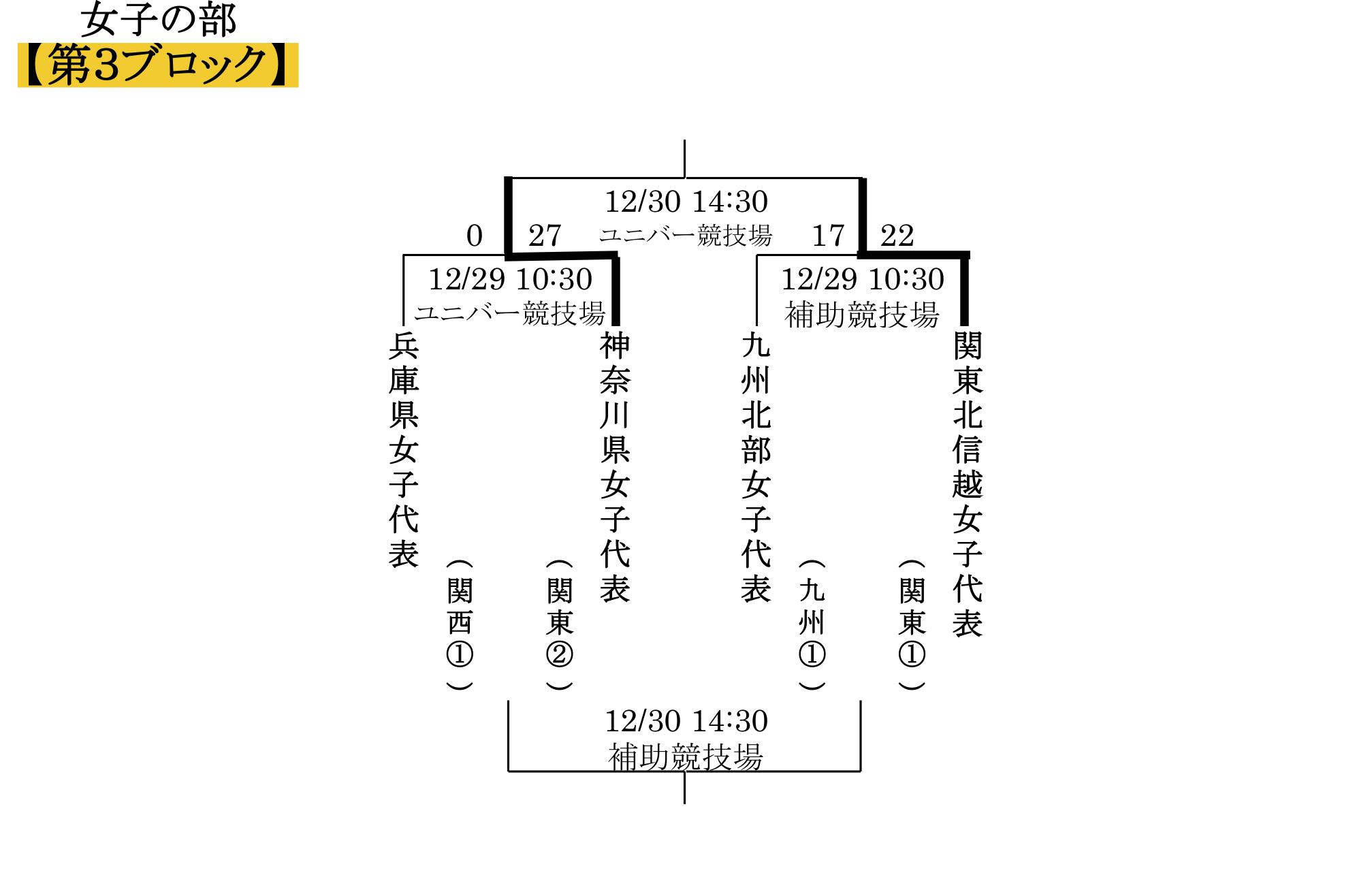 Jr_Zenkoku01_3
