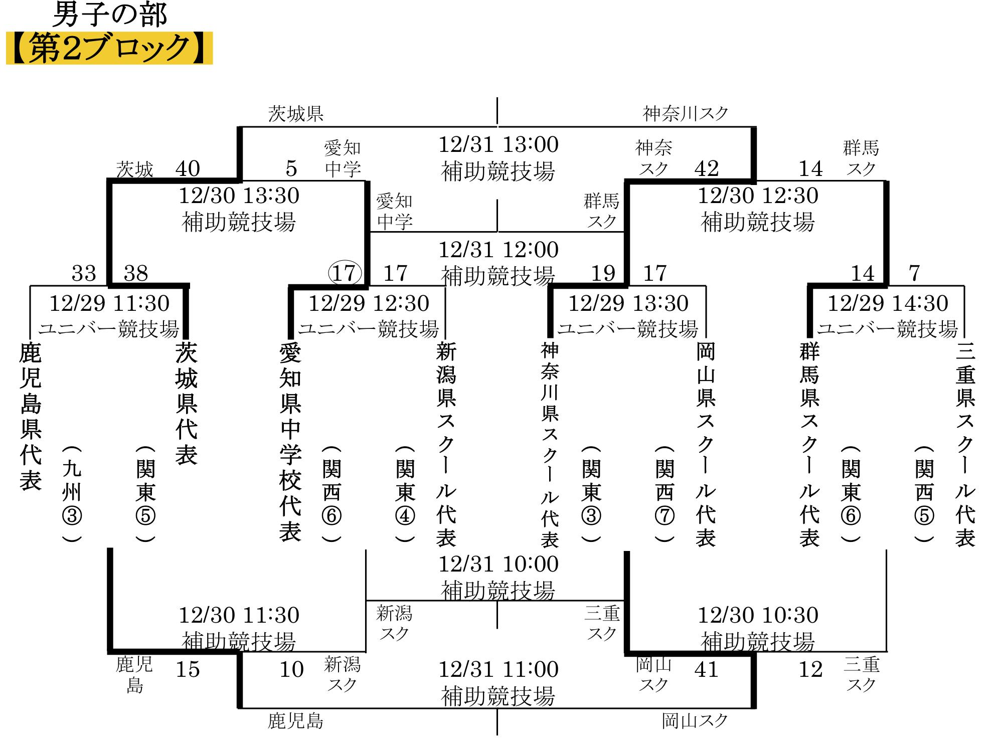 Jr_Zenkoku02_2