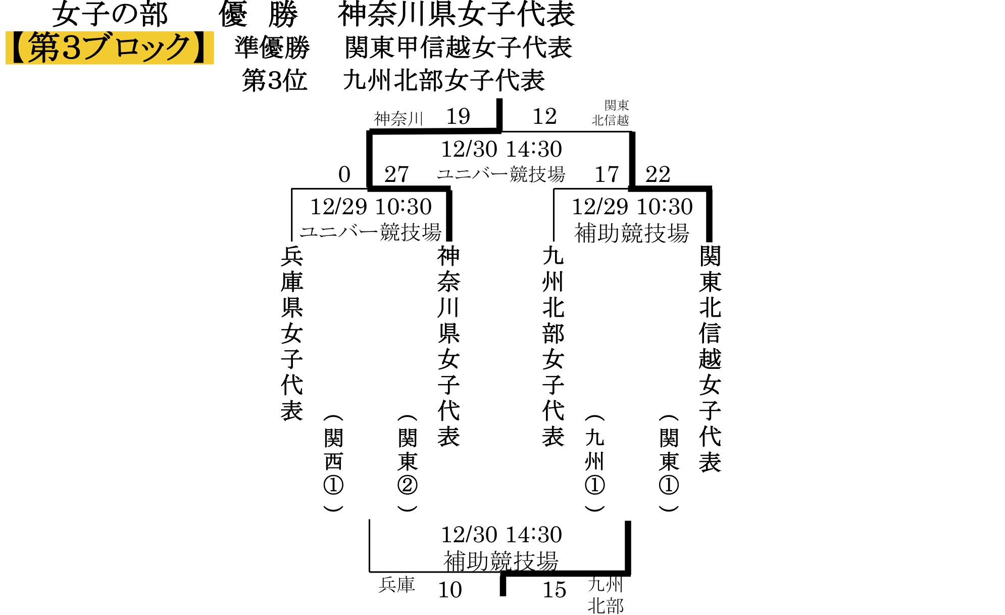 Jr_Zenkoku02_3