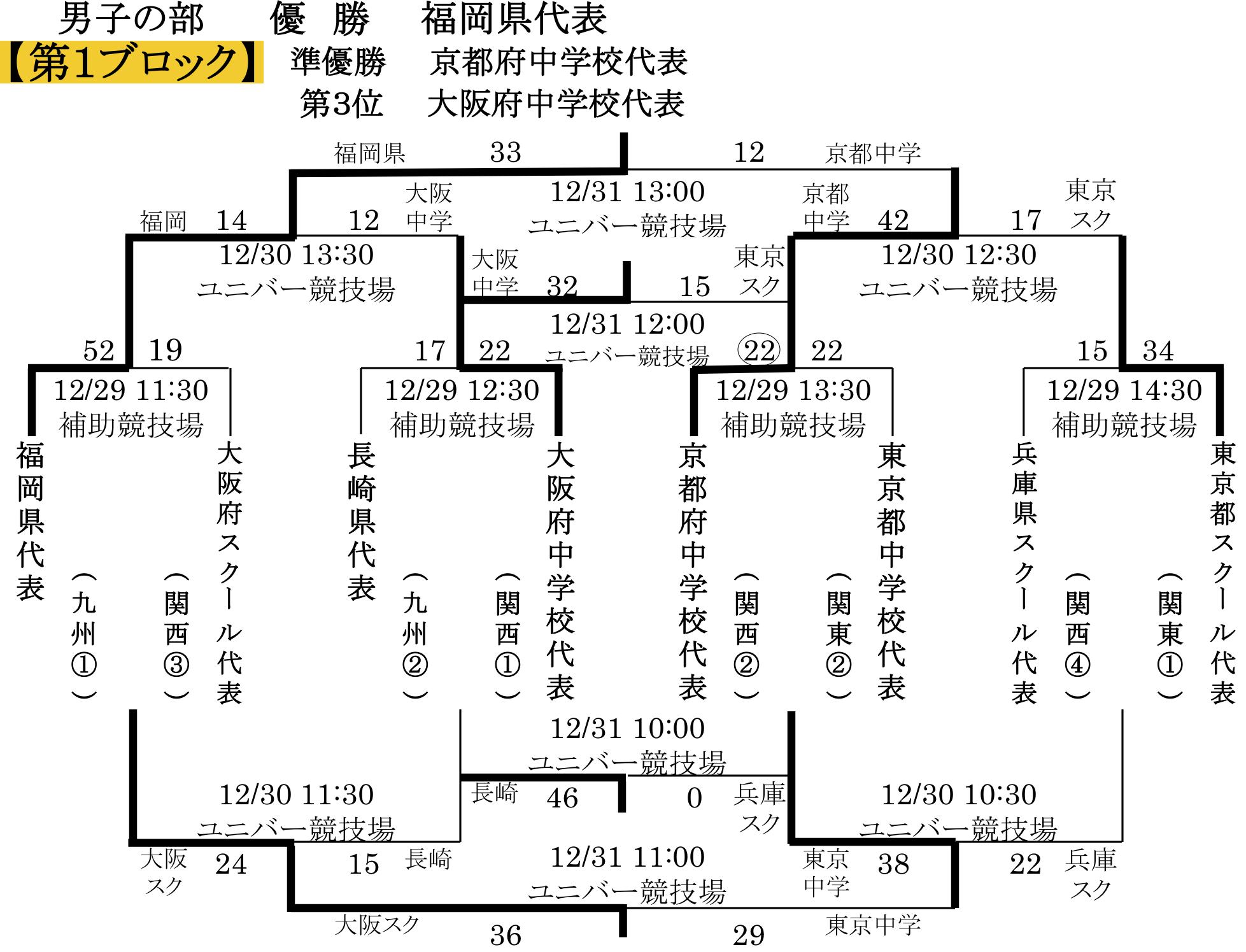 Jr_Zenkoku03_1