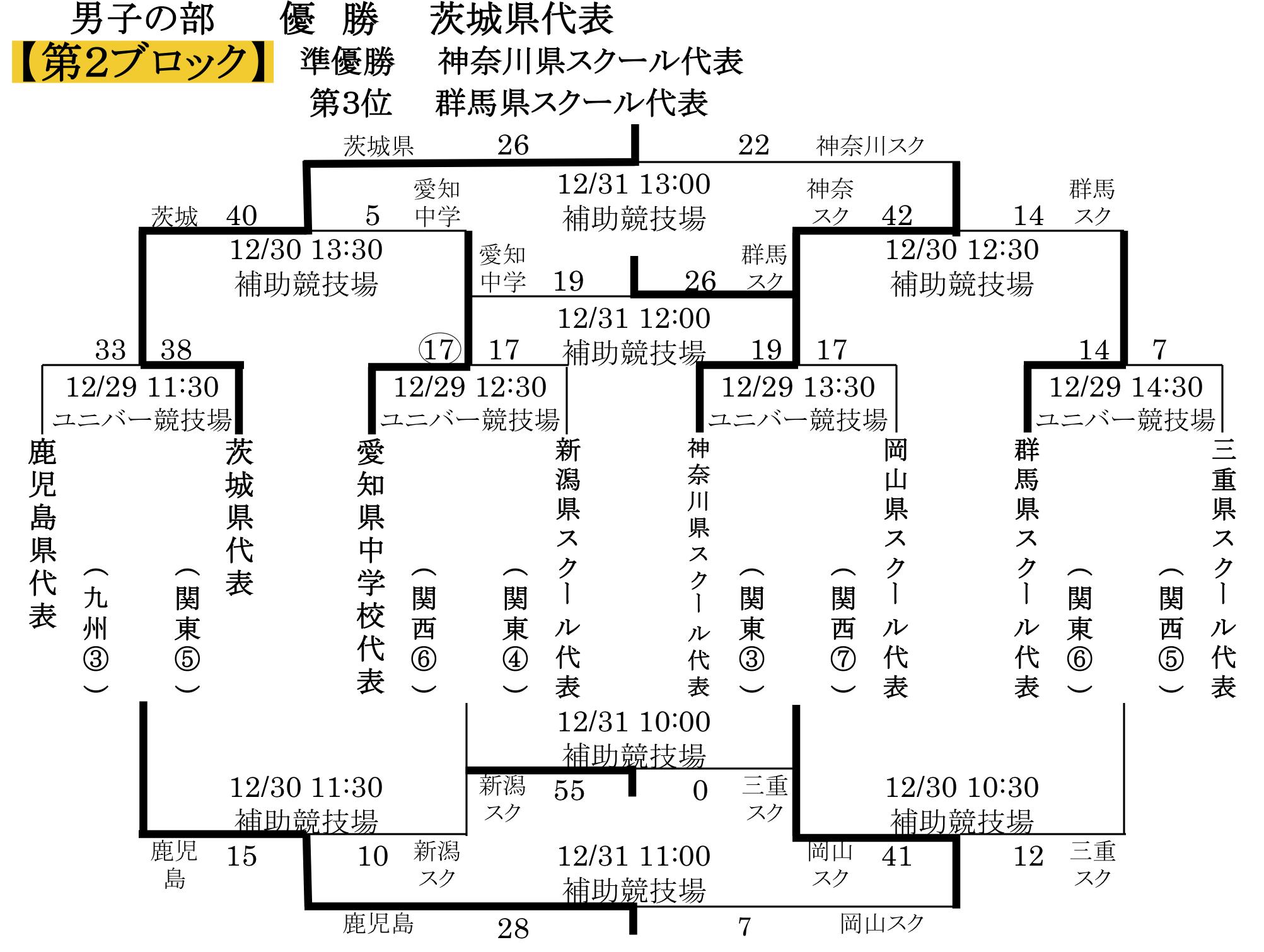 Jr_Zenkoku03_2