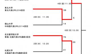 Chikutaikou69_2